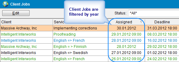 TO3000 - Customization of Columns Displayed for Freelance Translators
